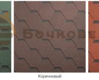 Тип покрытия крыши
